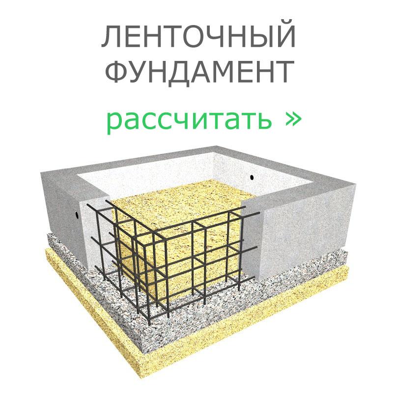 Фундамент цена за м2 Щелковский район